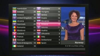 http://www.eurovision.org.ru/_nw/62/93195707.jpg